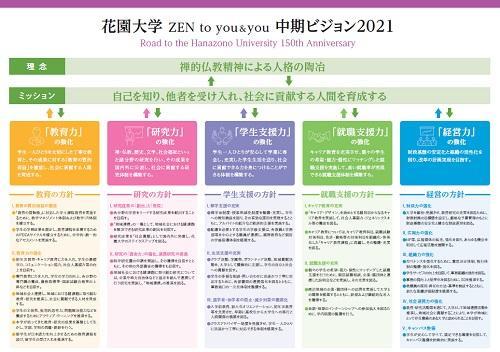中期ビジョン2021図